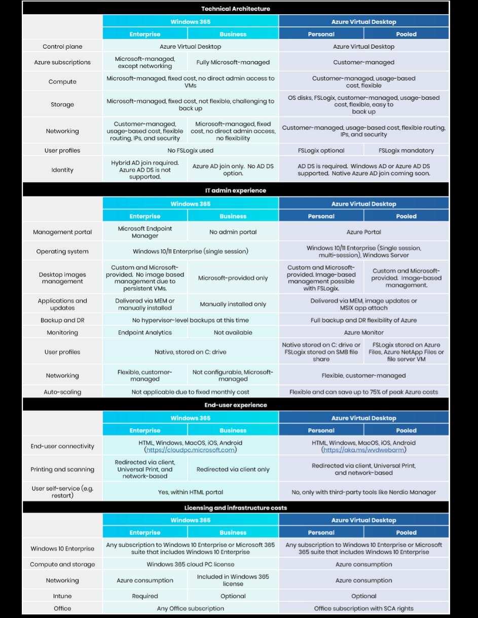cloudplek tabel
